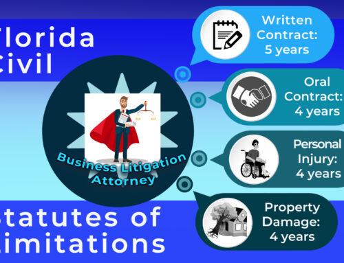 Florida Civil Statute of Limitations